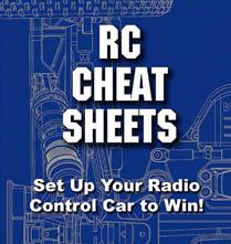 Setup Guide - PETITRC - RC Car website