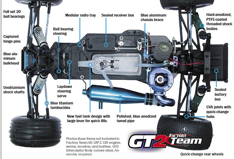 Factory 5 Kits >> Team Associated GT2 truck