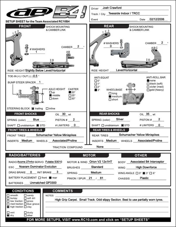 Team Associated RC10B4 Setup Sheets
