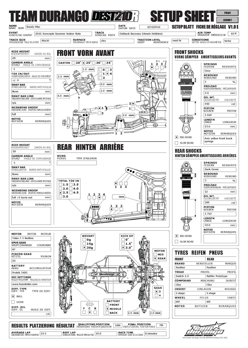 94 Ford Ranger Fuse Diagram Wiring Library 2003 Box