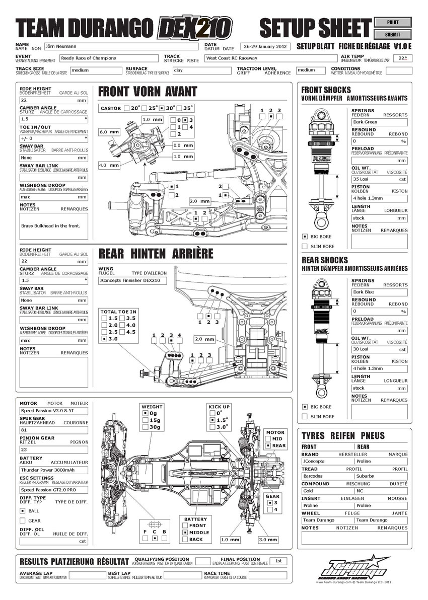 1994 Ford Ranger 2 3 Fuse Box Diagram: Team Durango DEX210 - Jorn Neumann -