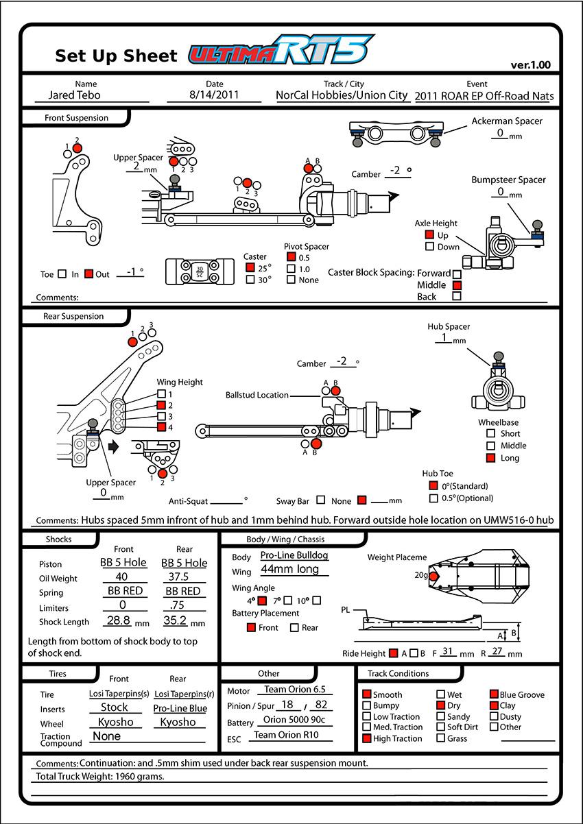 Kyosho Ultima Rt5 Jared Tebo Roar Nationals Norcal Hobbies Motor Wiring Diagram Ori28206 Team Orion Vortex 65 Brushless Ori41444 270mm Sensor Wire Ori14043 Carbon Pro 5000mah 90c Li Po Battery